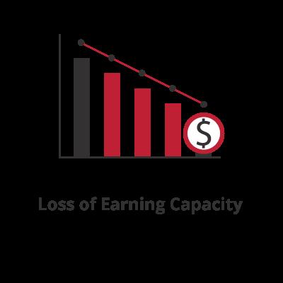 loss-of-earnings